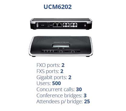 UCM6202CW