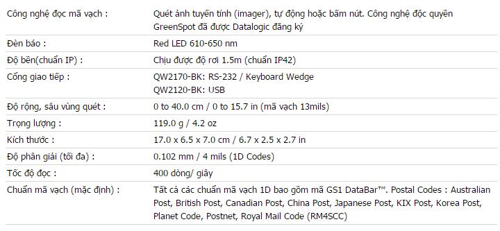 Thông số máy Scan mã vạch